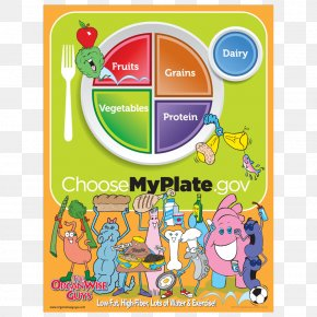 Plating Crystal Poster - MyPlate Nutrition Food Pyramid Food Group MyPyramid PNG