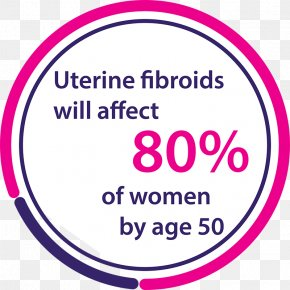 Fibroid - Susan G. Komen For The Cure Fundraising Cancer Donation PNG