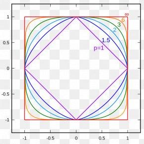 Euclidean Vector - Norm Unit Circle Mathematics Chebyshev Distance PNG