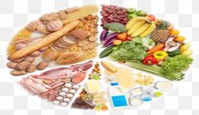 Health - Food Group Healthy Diet Eating PNG