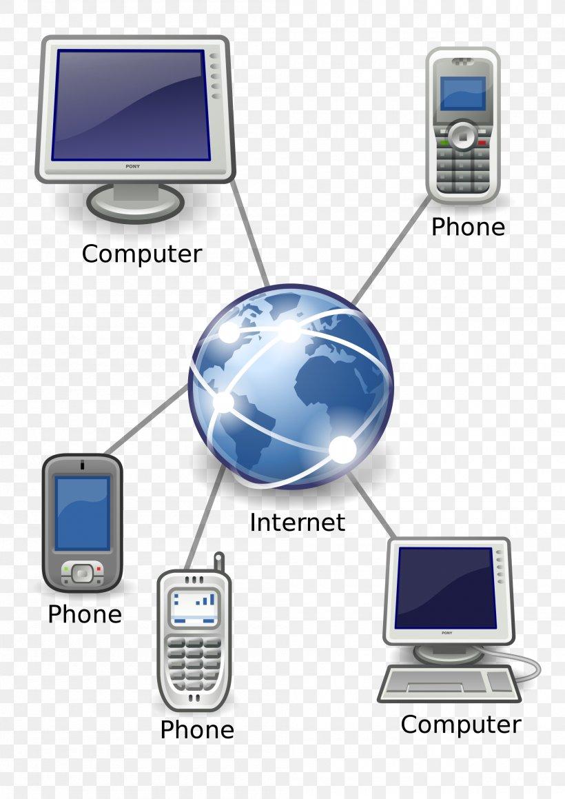 """Résultat de recherche d'images pour """"Voice Over Internet Protocol"""""""