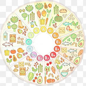 Baby Products Sticker - Circle Tableware Plate Sticker Baby Products PNG