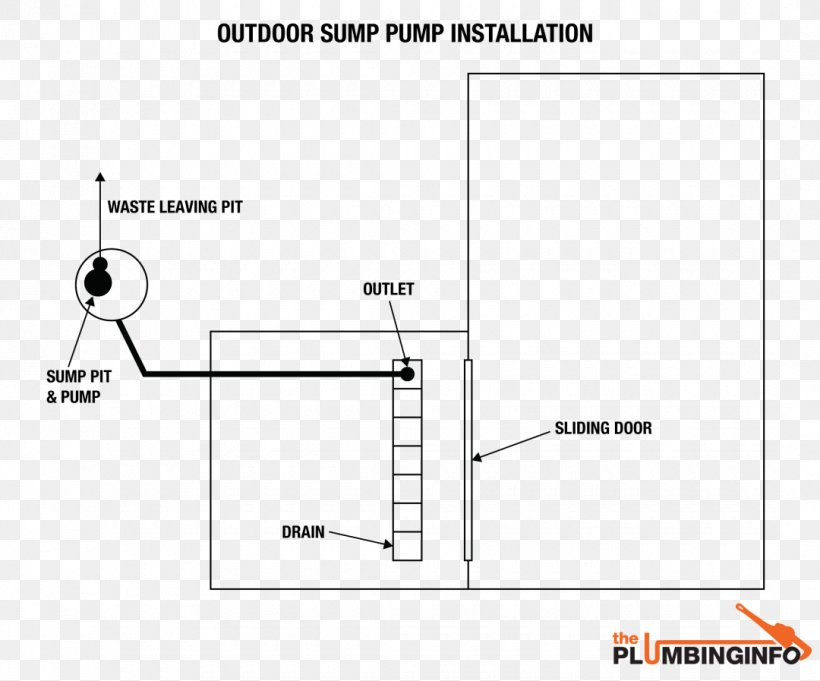 wiring diagram electrical wires  cable schematic sump pump