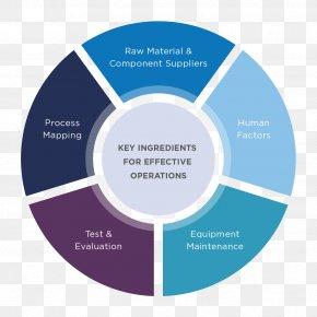 Line Infographic - Enterprise Risk Management Business Marketing PNG
