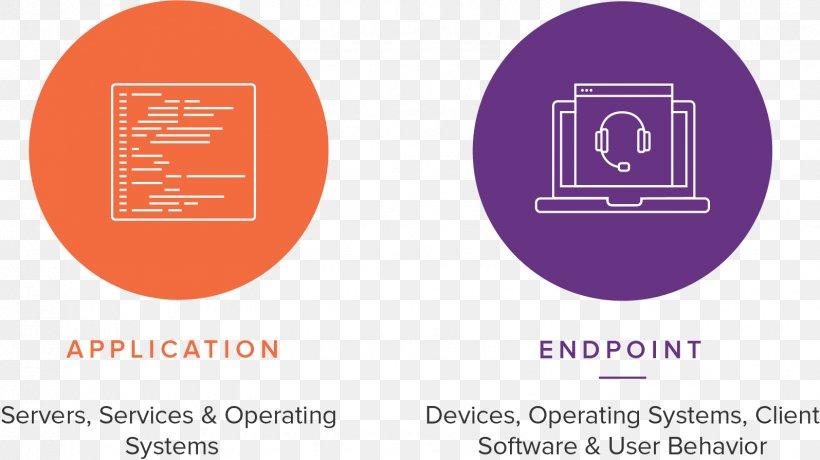 Logo Brand Organization Product Font, PNG, 1595x895px, Logo, Brand, Communication, Diagram, Organization Download Free
