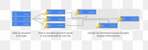 File Storage - Google Cloud Platform Key Advanced Encryption Standard Cloud Computing PNG