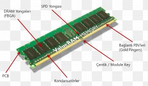Computer - DDR SDRAM Computer Memory ROM PNG
