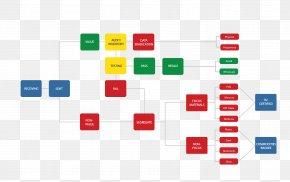 IT Asset Management Material Flowchart Recycling Diagram PNG