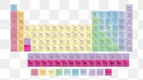 Table - Periodic Table Chemical Element Chemistry Group Atom PNG
