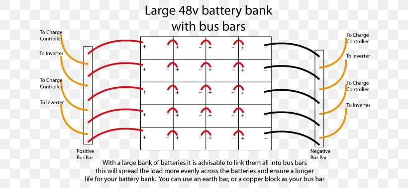 battery bank wiring diagram wiring diagram electrical wires   cable drawing busbar  png boat battery bank wiring diagram wiring diagram electrical wires   cable