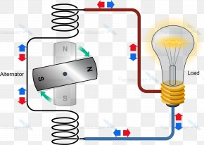 Barbwire - Alternating Current Electric Current Direct Current Wiring Diagram Electricity PNG