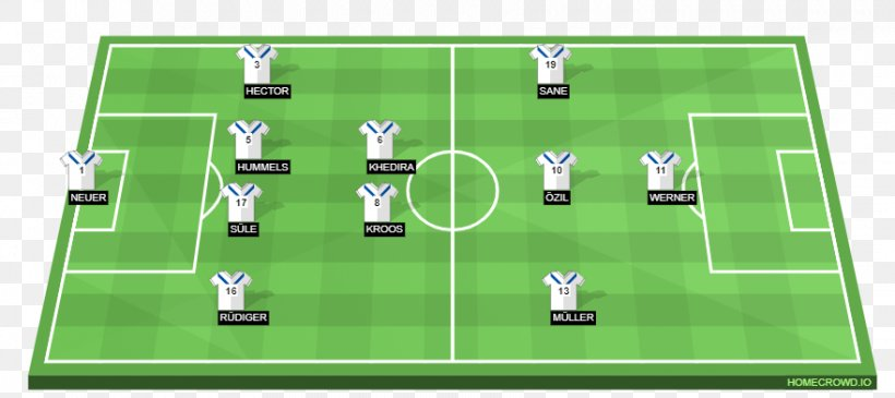 Real Madrid C F Atletico Madrid 2017 18 Uefa Champions League Football Formation Png 880x392px Real Madrid