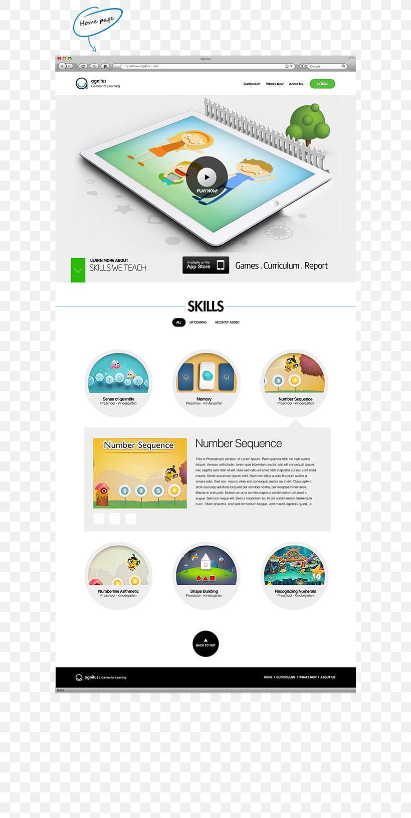 Agnitus Infographic Computer Software Logo Instructional Design Png 600x1631px Agnitus Android Area Brand Computer Software Download