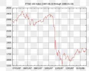 Black Monday Wall Street Crash Of 1929 Stock Market Crash Dow Jones Industrial Average Png 1280x1024px Black Monday Area Diagram Dow Jones Industrial Average Finance Download Free