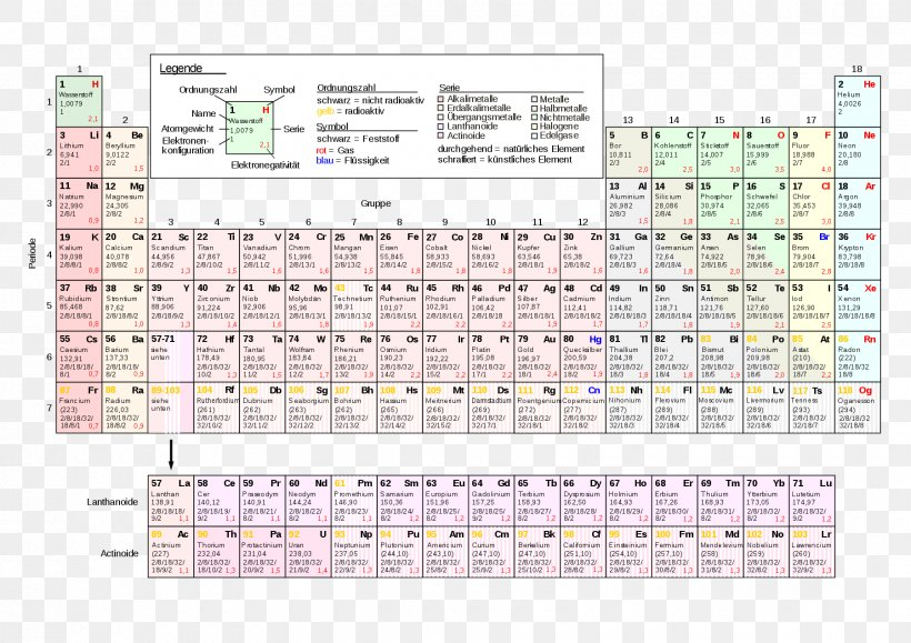 Inorganic Chemistry Periodic Table Science Stoichiometry, PNG, 1800x1273px, Chemistry, Advanced Placement, Area, Chemical Element, College Download Free