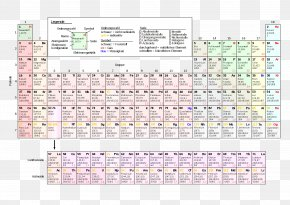 Periodic Table - Inorganic Chemistry Periodic Table Science Stoichiometry PNG