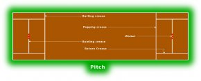 Pitch Cliparts - Cricket Pitch Cricket Field Athletics Field Clip Art PNG