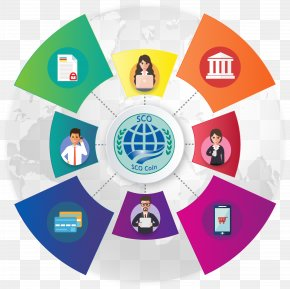Social Media - Social Media Marketing Management PNG