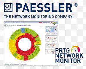 Network Monitoring PRTG Computer Network Computer Servers Paessler Router Traffic Grapher PNG