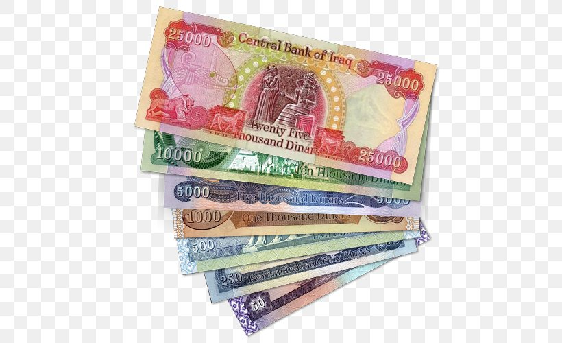 Iraqi Dinar Exchange Rate Central Bank