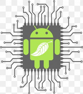 Platform Clipart - Central Processing Unit Mobile Phones Smartphone Computer Architecture Multi-core Processor PNG