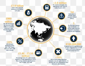 Cyber Attack - Cybercrime Computer Security Cyberwarfare Cyberattack PNG