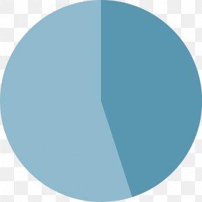Circle - Pie Chart Circle Graph PNG