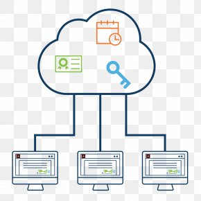 Cloud Computing - Digital Signature Cloud Computing Public Key Certificate Data PNG