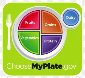 Childhood Obesity - MyPlate Food Pyramid Let's Move! Food Group United States Department Of Agriculture PNG