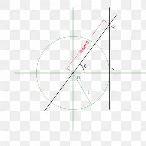Unit - Free Software Unit Circle Text PNG