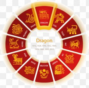 Chinese Zodiac Tiger - Color Wheel Chinese New Year Chinese Zodiac Astrology PNG