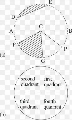 Circle - Unit Circle Quadrant Arc Circular Sector PNG
