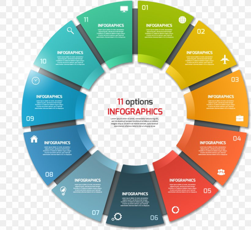 Pie Chart Infographic Template, PNG, 1315x1206px, Infographic, Brand, Business, Chart, Communication Download Free