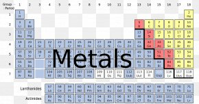 Metallic Materials - Nonmetal Periodic Table Chemistry Chemical Element PNG