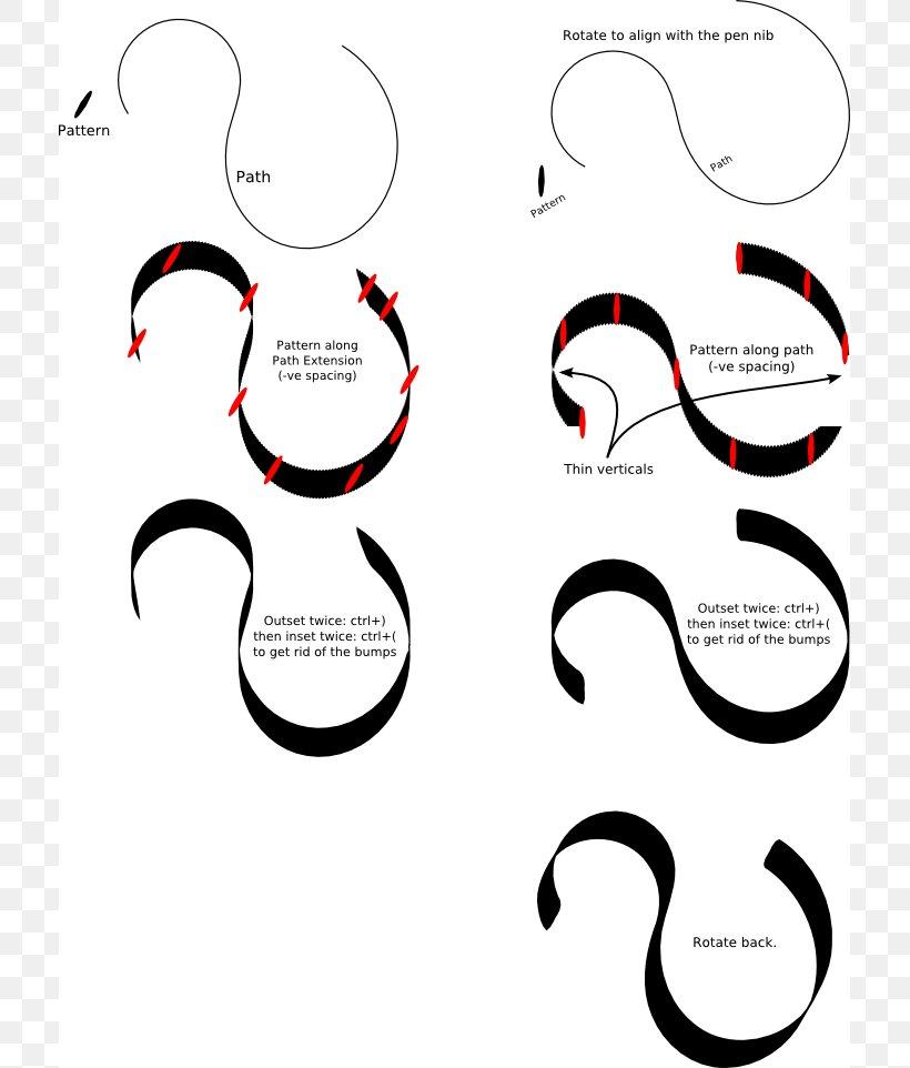 Inkscape Blender Clip Art Png 713x962px 2d Computer Graphics 3d Computer Graphics Inkscape Area Artwork Download