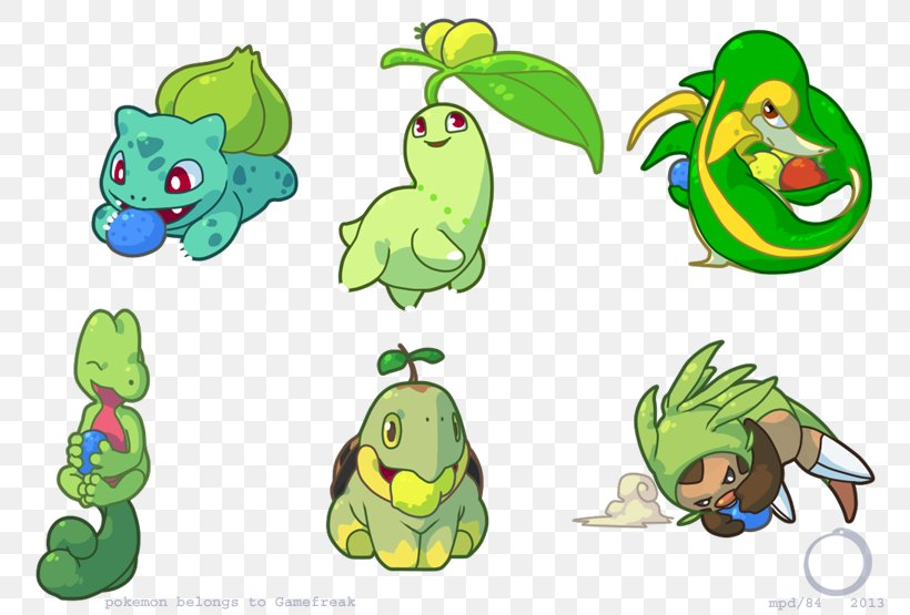 Pokemon Sun And Moon Pokemon Types Drawing Png 795x555px
