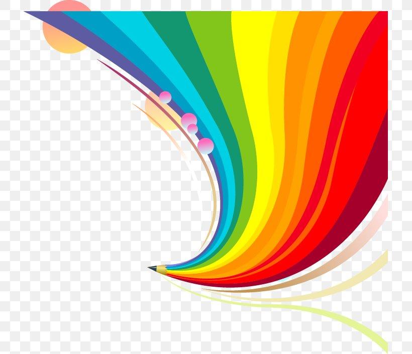 Rainbow Euclidean Vector, PNG, 725x705px, Rainbow, Cloud Iridescence, Color, Fototapeta, Fundal Download Free