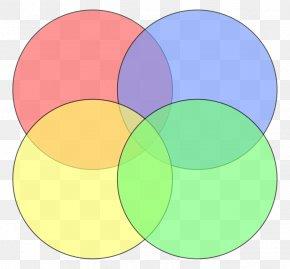 Diagram - Venn Diagram Euler Diagram Circle PNG
