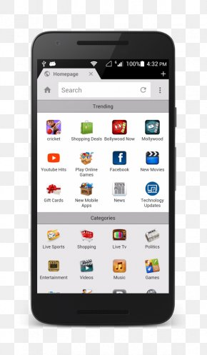 Mobile Browser - Feature Phone Smartphone Android Emoji IPhone PNG