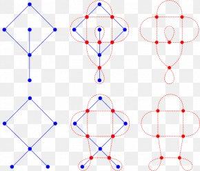 Pink Circle Edge - Dual Graph Medial Graph Planar Graph Graph Theory PNG