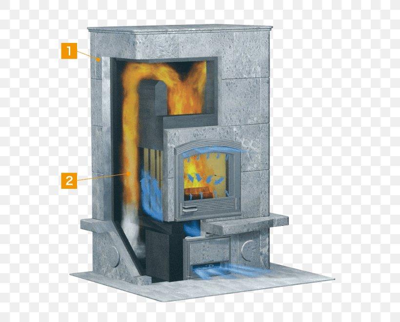Masonry Heater Wood Stoves Tulikivi Png 660x660px Masonry