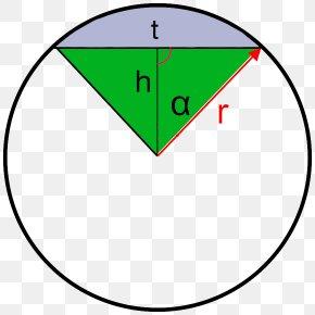 Mathematics Formula - Area Circular Sector Disk Formula Perimeter PNG