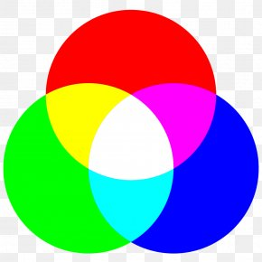 Color Mode: Rgb - Light RGB Color Model Additive Color RGB Color Space PNG
