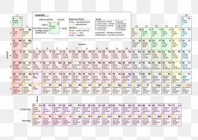 Variant - Periodic Table Chemistry Chemical Element Science PNG