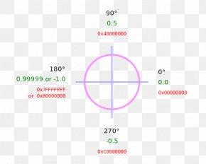 Binary - Reticle Telescopic Sight Clip Art PNG