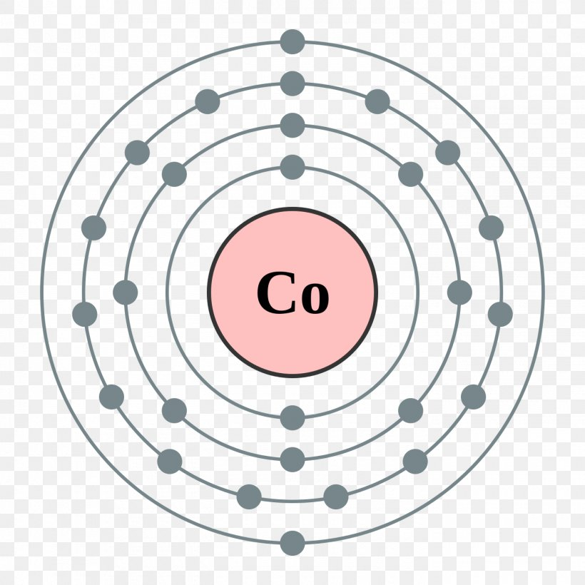 Electron Shell Cobalt Electron Configuration Chemical Element, PNG, 1400x1400px, Electron Shell, Area, Atom, Atomic Number, Bohr Model Download Free