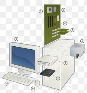 Computer - Computer Cases & Housings Personal Computer Disk Operating System Operating Systems PNG