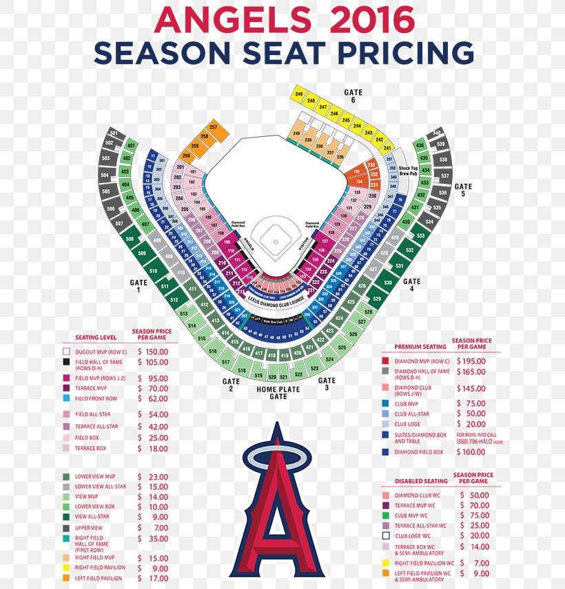 Angel Stadium Los Angeles Angels Mlb