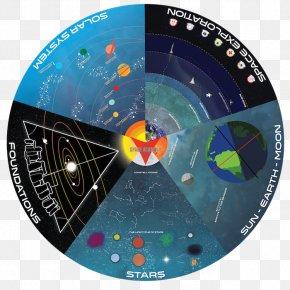 Outer Space - Teacher Education School Teaching Kit Outer Space PNG