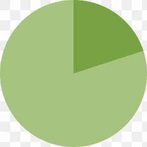 Pie Chart Computer File Inkscape PNG